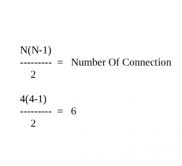 N formula